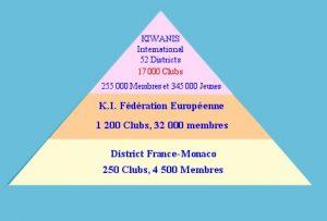 Kiwanis france 4