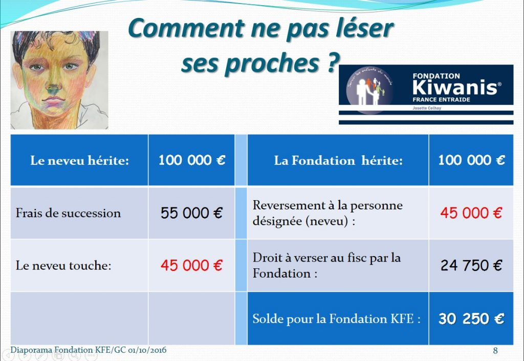 fondation 2
