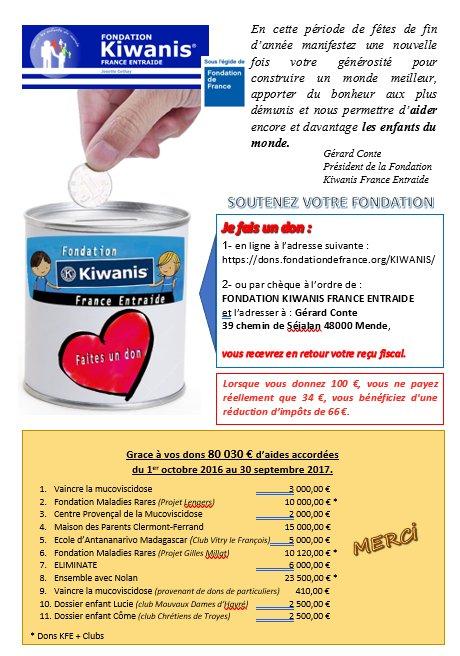 Fondation KFE 3
